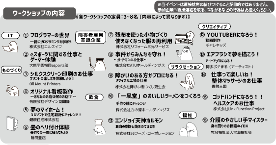 ura191208 -チャレフェス2020チラシ参加者募集(仮)-02