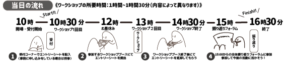 ura191208 -チャレフェス2020チラシ参加者募集(仮)-03
